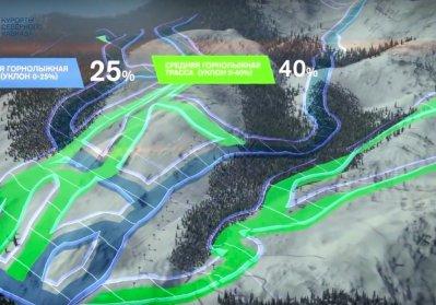 Северная Осетия активно взялась за «Мамисон»: что ждет любителей отдыха в горах?